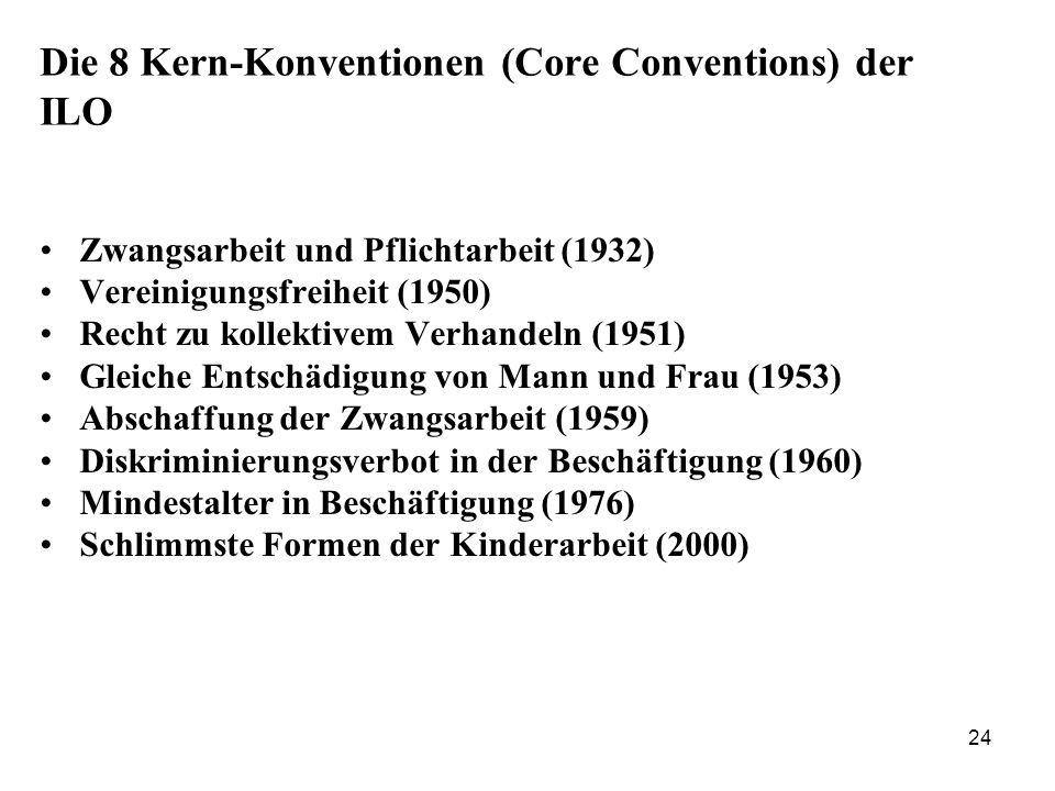 24 Die 8 Kern-Konventionen (Core Conventions) der ILO Zwangsarbeit und Pflichtarbeit (1932) Vereinigungsfreiheit (1950) Recht zu kollektivem Verhandel