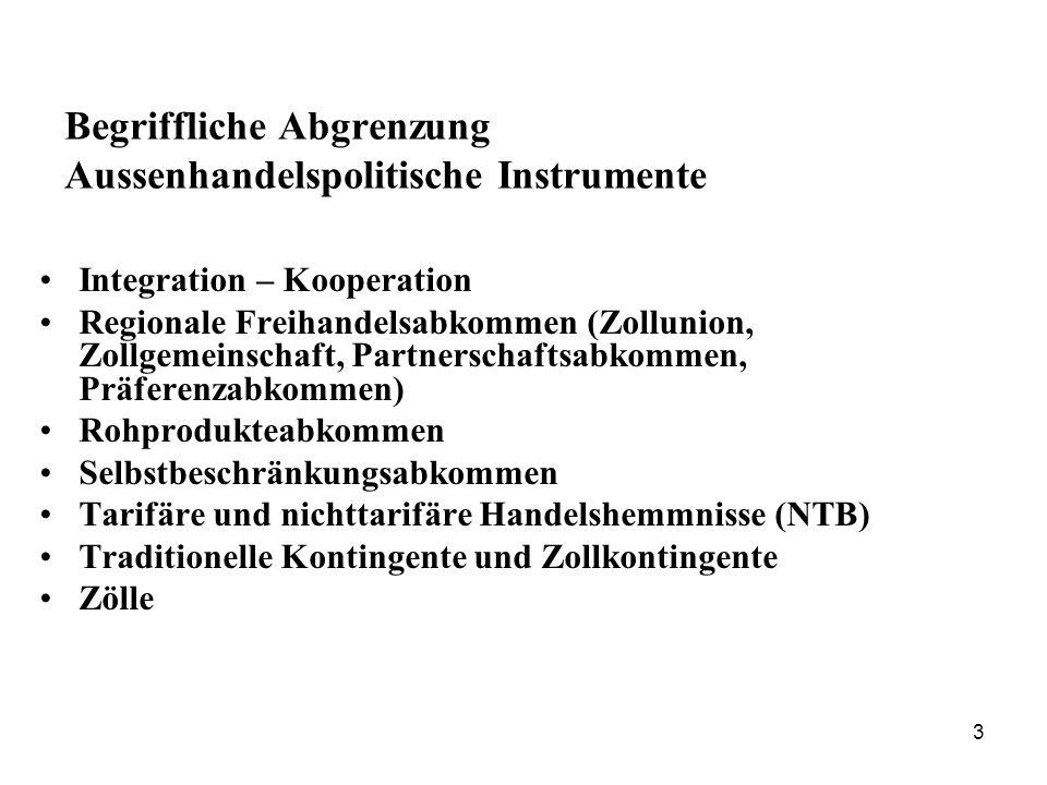 3 Begriffliche Abgrenzung Aussenhandelspolitische Instrumente Integration – Kooperation Regionale Freihandelsabkommen (Zollunion, Zollgemeinschaft, Pa