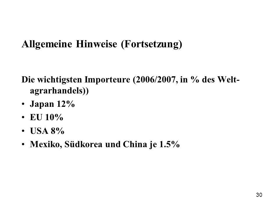 30 Allgemeine Hinweise (Fortsetzung) Die wichtigsten Importeure (2006/2007, in % des Welt- agrarhandels)) Japan 12% EU 10% USA 8% Mexiko, Südkorea und