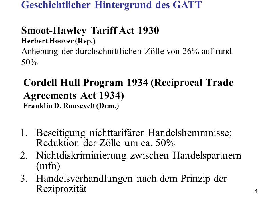 4 Cordell Hull Program 1934 (Reciprocal Trade Agreements Act 1934) Franklin D. Roosevelt (Dem.) 1.Beseitigung nichttarifärer Handelshemmnisse; Redukti