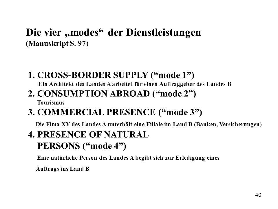 40 Die vier modes der Dienstleistungen (Manuskript S. 97) 1. CROSS-BORDER SUPPLY (mode 1) Ein Architekt des Landes A arbeitet für einen Auftraggeber d