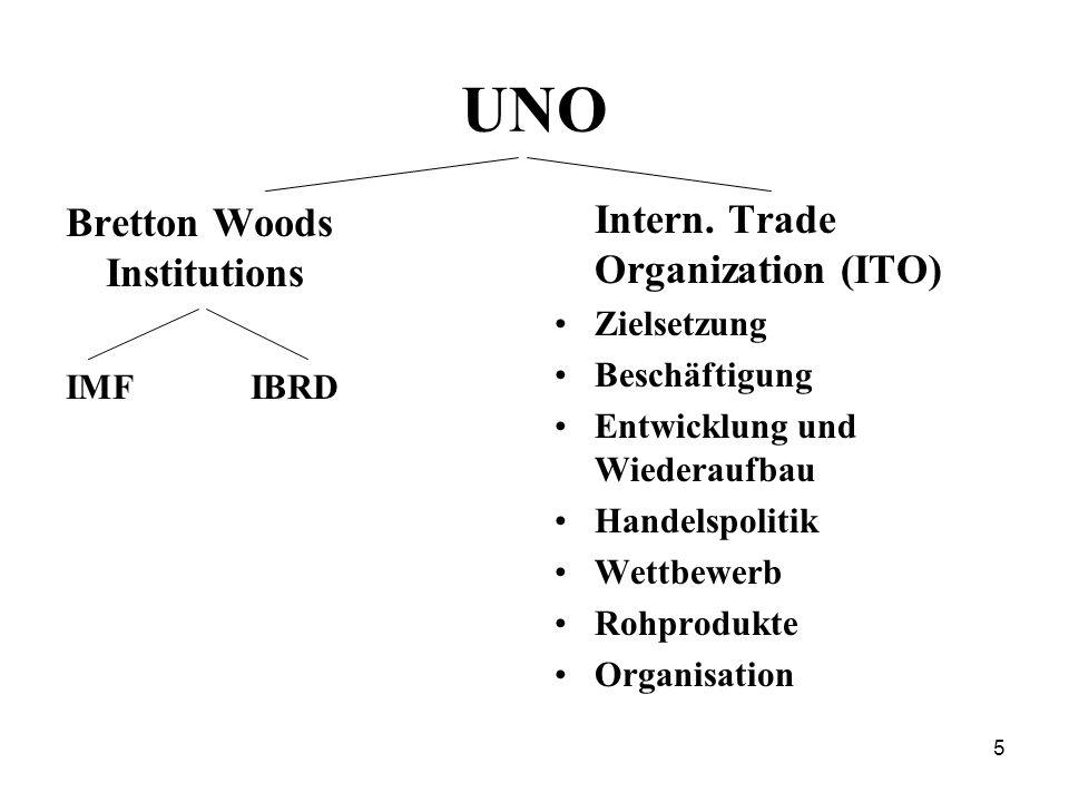 5 UNO Bretton Woods Institutions IMF IBRD Intern. Trade Organization (ITO) Zielsetzung Beschäftigung Entwicklung und Wiederaufbau Handelspolitik Wettb