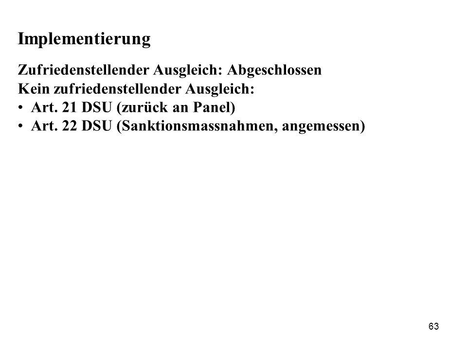 63 Implementierung Zufriedenstellender Ausgleich: Abgeschlossen Kein zufriedenstellender Ausgleich: Art. 21 DSU (zurück an Panel) Art. 22 DSU (Sanktio