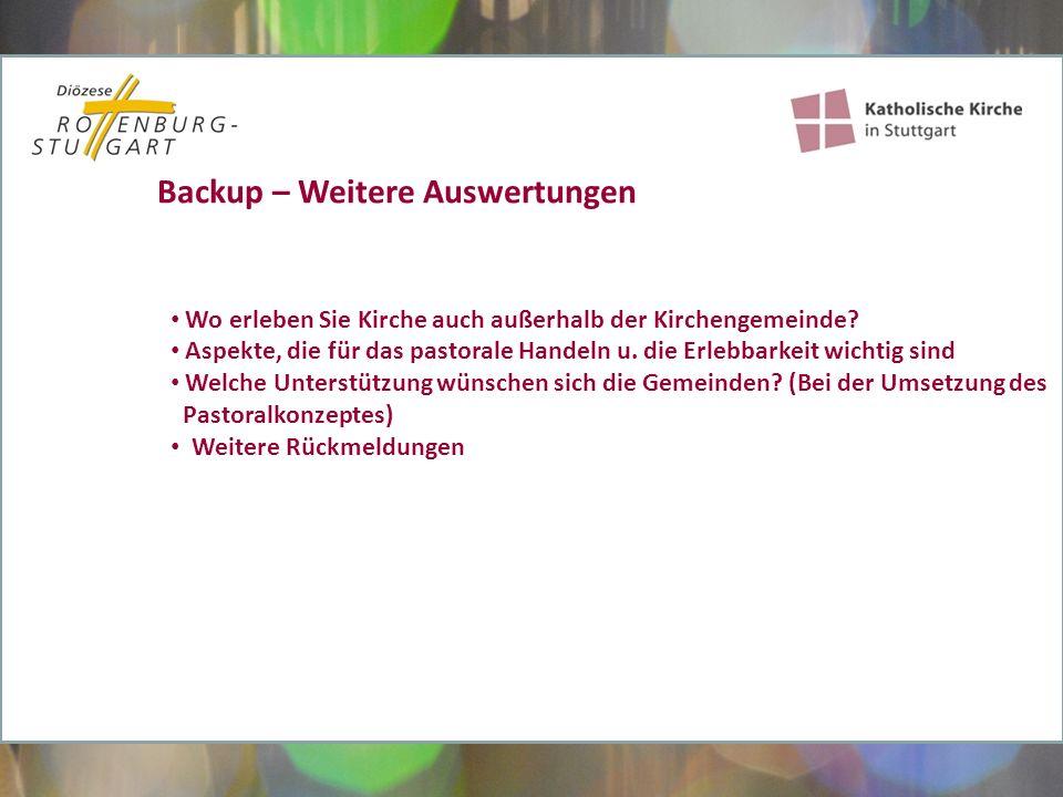 Alten-/Pflegeheim/betreutes Wohnen (12) Soziale u.