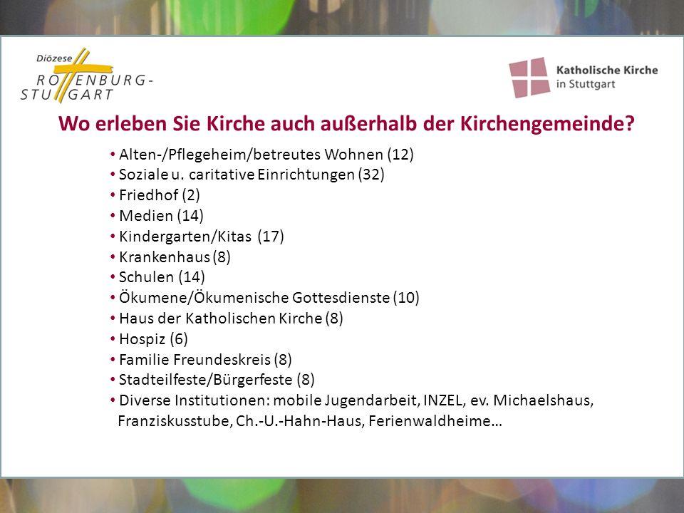 Gottesdienste, Eucharistiefeiern, (29) Gemeindefest (6) Ausreichend Personal (Pfarrer, past.