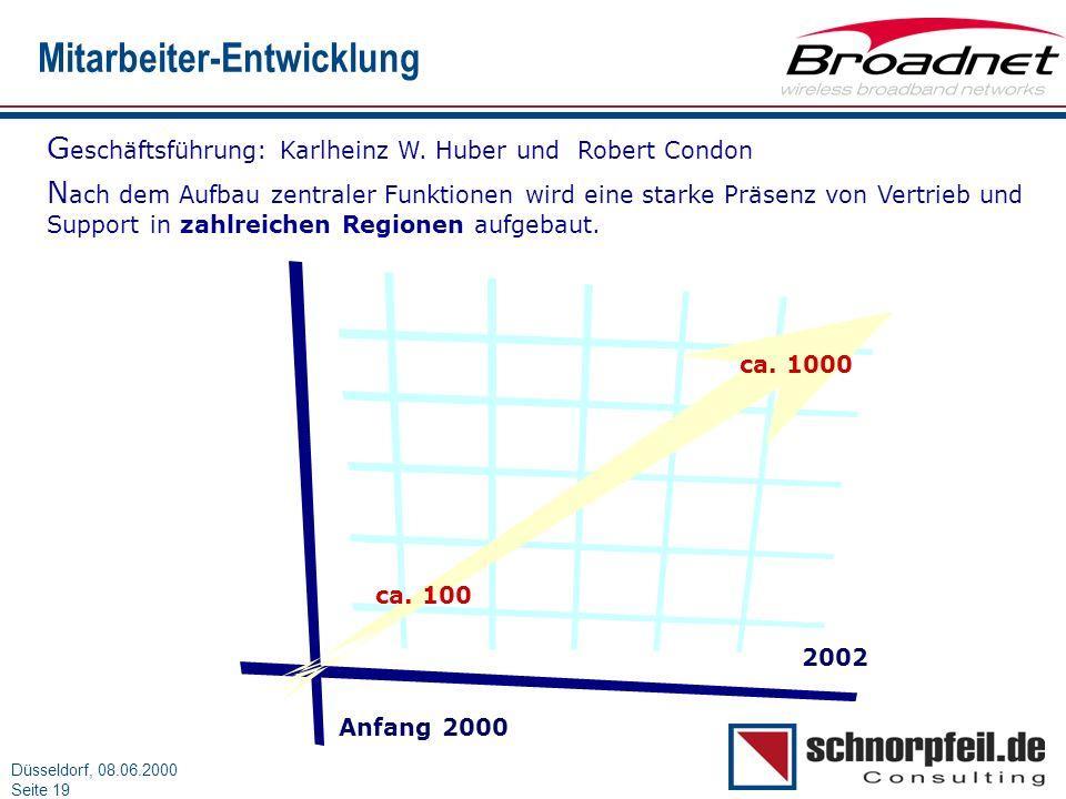 Folie 19München, 15.03.2000 Düsseldorf, 08.06.2000 Seite 19 Mitarbeiter-Entwicklung G eschäftsführung: Karlheinz W. Huber und Robert Condon N ach dem