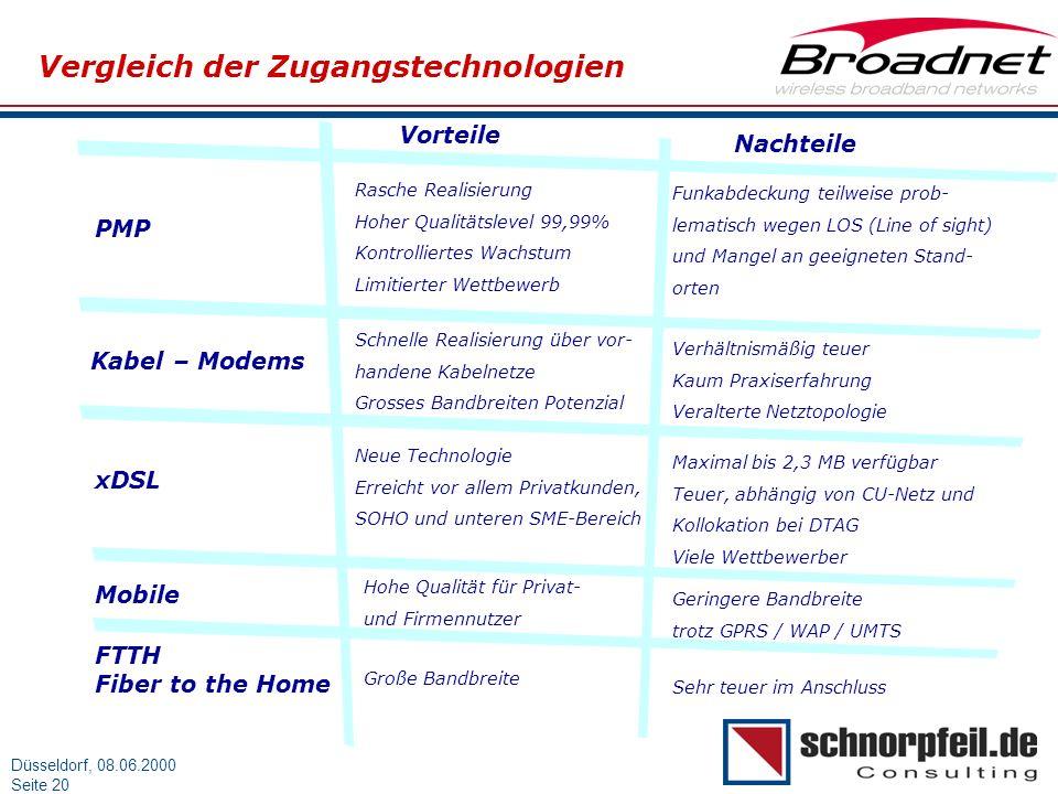 Folie 20München, 15.03.2000 Düsseldorf, 08.06.2000 Seite 20 Vorteile Nachteile PMP Kabel – Modems xDSL Mobile FTTH Fiber to the Home Rasche Realisieru