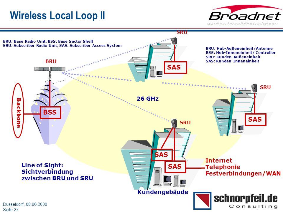 Folie 27München, 15.03.2000 Düsseldorf, 08.06.2000 Seite 27 Wireless Local Loop II Internet Telephonie Festverbindungen/WAN SAS SRU SAS SRU SAS SRU Ba
