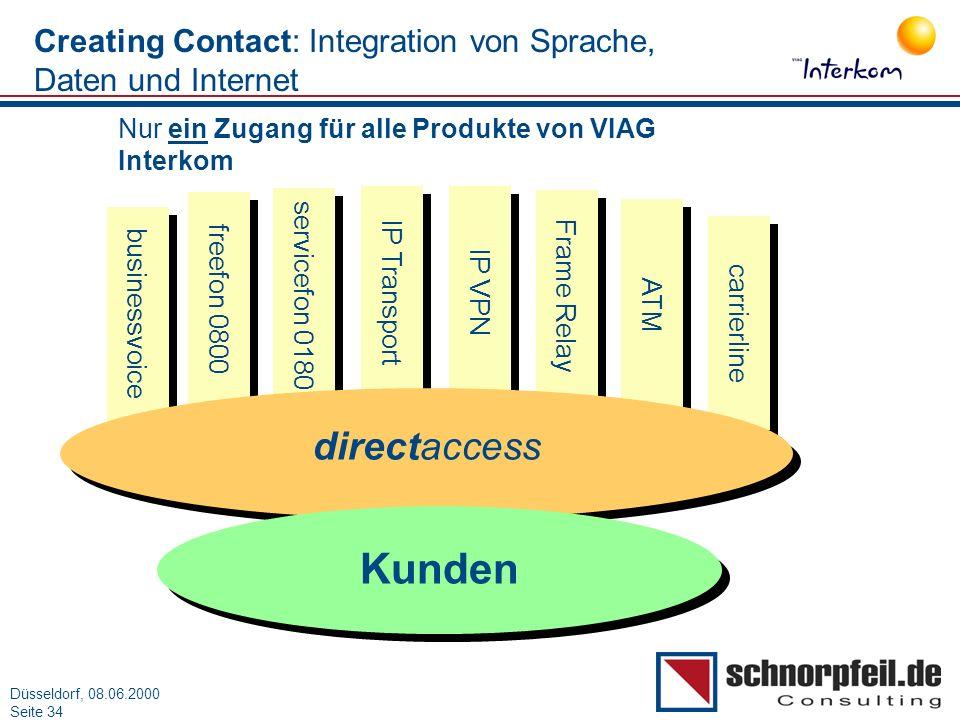 Folie 34München, 15.03.2000 Düsseldorf, 08.06.2000 Seite 34 Creating Contact: Integration von Sprache, Daten und Internet Frame Relay IP Transport car