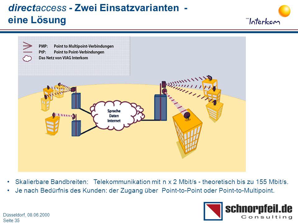Folie 35München, 15.03.2000 Düsseldorf, 08.06.2000 Seite 35 directaccess - Zwei Einsatzvarianten - eine Lösung Skalierbare Bandbreiten: Telekommunikat