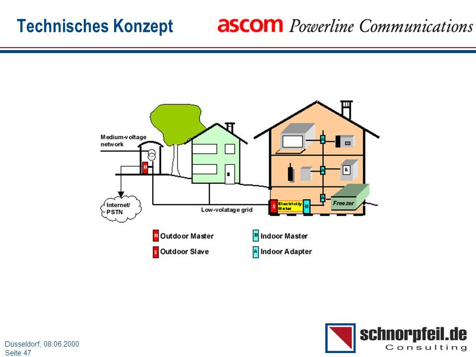 Folie 47München, 15.03.2000 Düsseldorf, 08.06.2000 Seite 47 Technisches Konzept