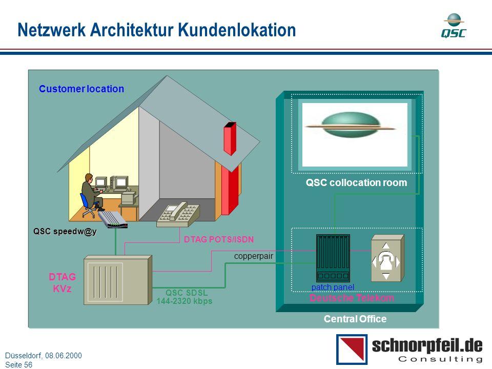 Folie 56München, 15.03.2000 Düsseldorf, 08.06.2000 Seite 56 Netzwerk Architektur Kundenlokation Central Office QSC collocation room patch panel copper