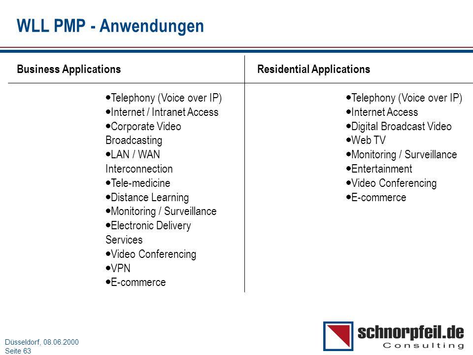 Folie 63München, 15.03.2000 Düsseldorf, 08.06.2000 Seite 63 WLL PMP - Anwendungen Business Applications Telephony (Voice over IP) Internet / Intranet