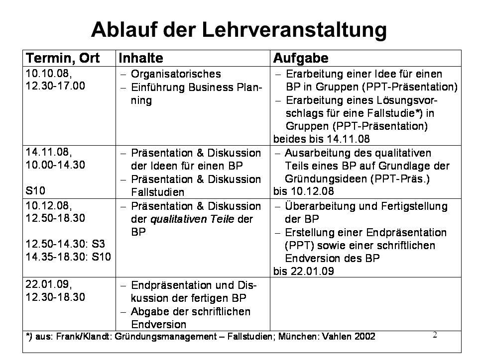 33 Standortanalyse/Standortanforderungen Verkehrslage (z.B.