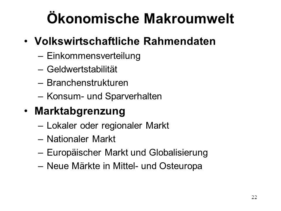 22 Ökonomische Makroumwelt Volkswirtschaftliche Rahmendaten –Einkommensverteilung –Geldwertstabilität –Branchenstrukturen –Konsum- und Sparverhalten M