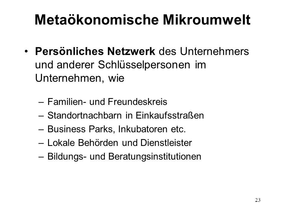 23 Metaökonomische Mikroumwelt Persönliches Netzwerk des Unternehmers und anderer Schlüsselpersonen im Unternehmen, wie –Familien- und Freundeskreis –
