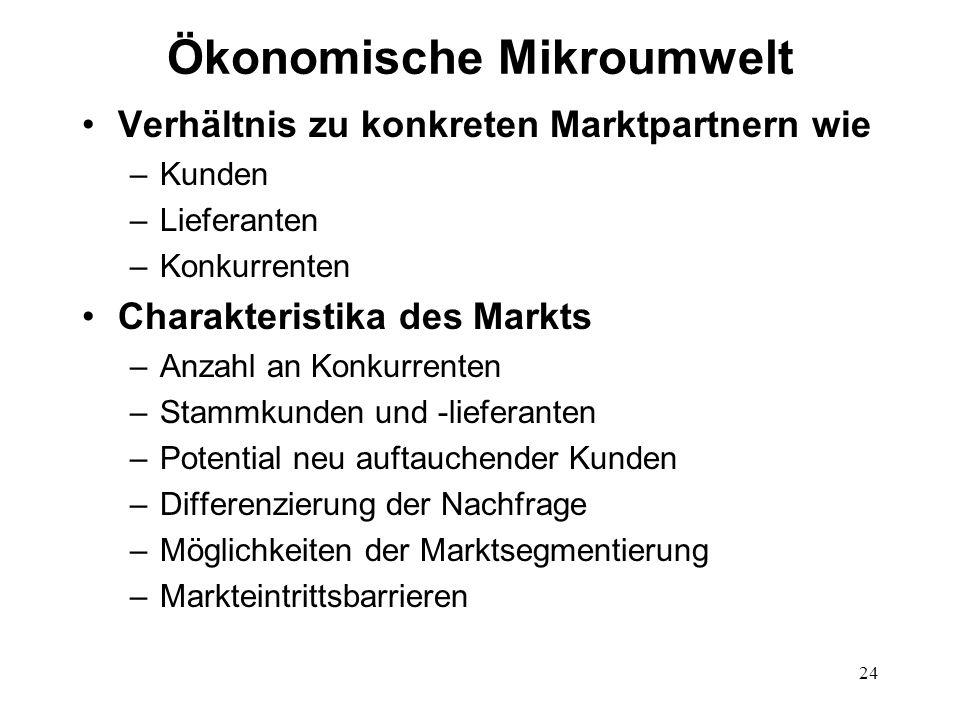 24 Ökonomische Mikroumwelt Verhältnis zu konkreten Marktpartnern wie –Kunden –Lieferanten –Konkurrenten Charakteristika des Markts –Anzahl an Konkurre