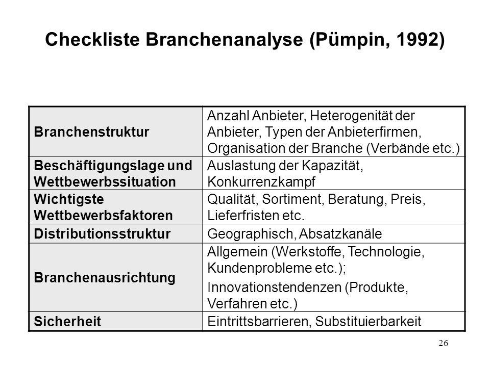 26 Checkliste Branchenanalyse (Pümpin, 1992) Branchenstruktur Anzahl Anbieter, Heterogenität der Anbieter, Typen der Anbieterfirmen, Organisation der