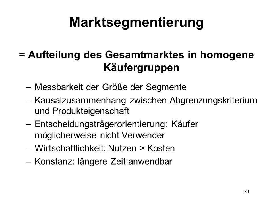 31 Marktsegmentierung = Aufteilung des Gesamtmarktes in homogene Käufergruppen –Messbarkeit der Größe der Segmente –Kausalzusammenhang zwischen Abgren