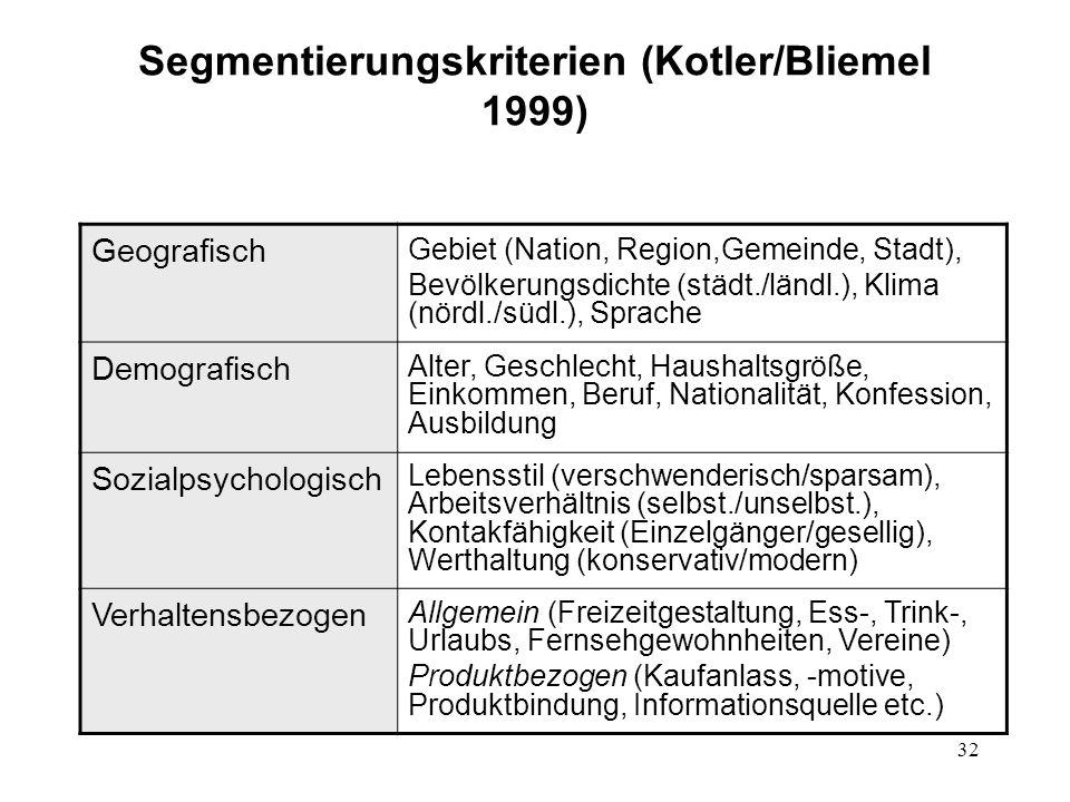 32 Segmentierungskriterien (Kotler/Bliemel 1999) Geografisch Gebiet (Nation, Region,Gemeinde, Stadt), Bevölkerungsdichte (städt./ländl.), Klima (nördl