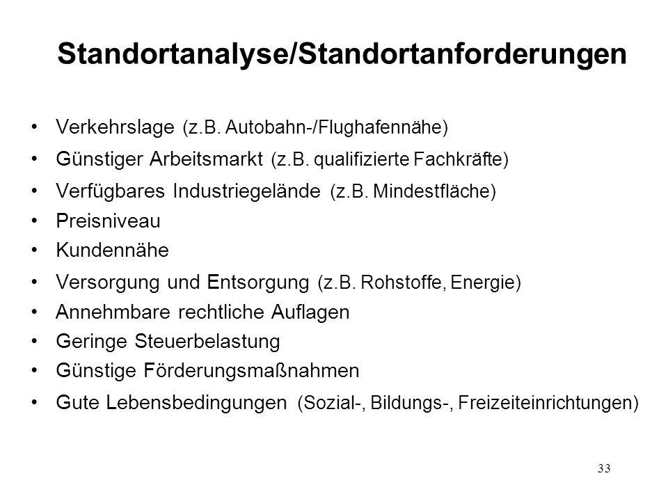 33 Standortanalyse/Standortanforderungen Verkehrslage (z.B. Autobahn-/Flughafennähe) Günstiger Arbeitsmarkt (z.B. qualifizierte Fachkräfte) Verfügbare