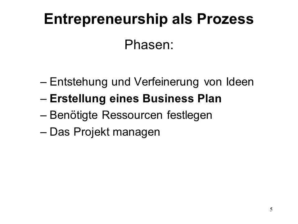 5 Entrepreneurship als Prozess Phasen: –Entstehung und Verfeinerung von Ideen –Erstellung eines Business Plan –Benötigte Ressourcen festlegen –Das Pro