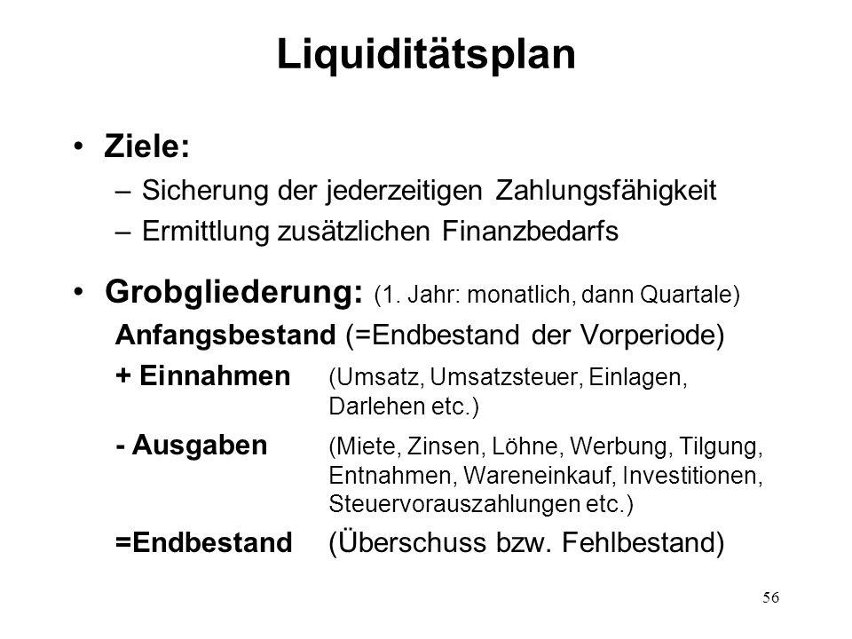 56 Liquiditätsplan Ziele: –Sicherung der jederzeitigen Zahlungsfähigkeit –Ermittlung zusätzlichen Finanzbedarfs Grobgliederung: (1. Jahr: monatlich, d