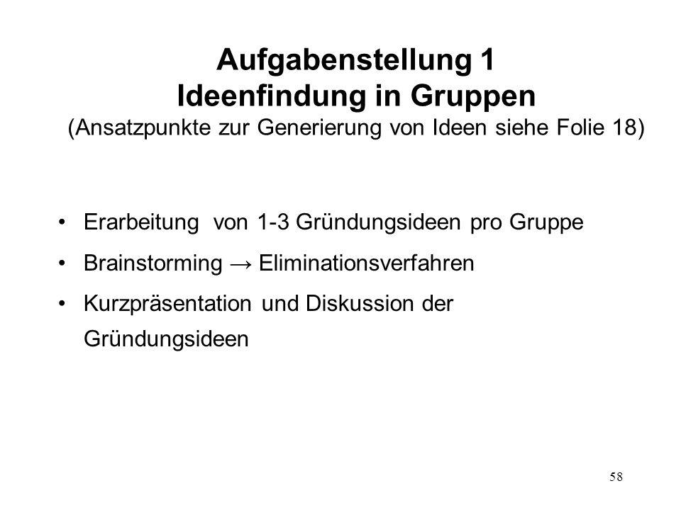 58 Aufgabenstellung 1 Ideenfindung in Gruppen (Ansatzpunkte zur Generierung von Ideen siehe Folie 18) Erarbeitung von 1-3 Gründungsideen pro Gruppe Br