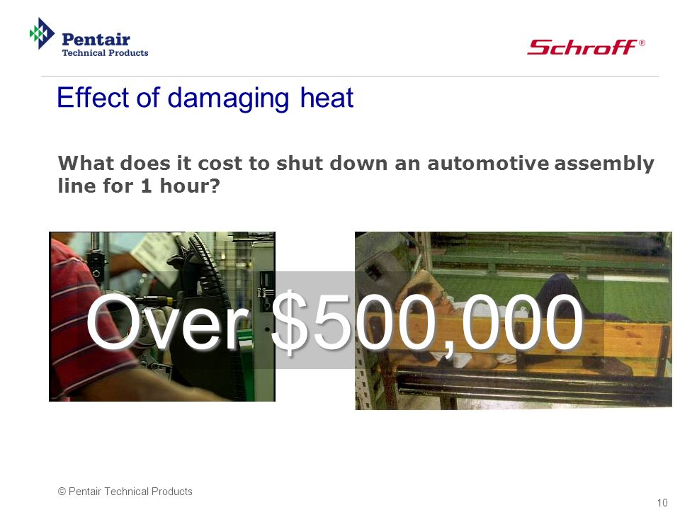 10 © Pentair Technical Products What does it cost to shut down an automotive assembly line for 1 hour.