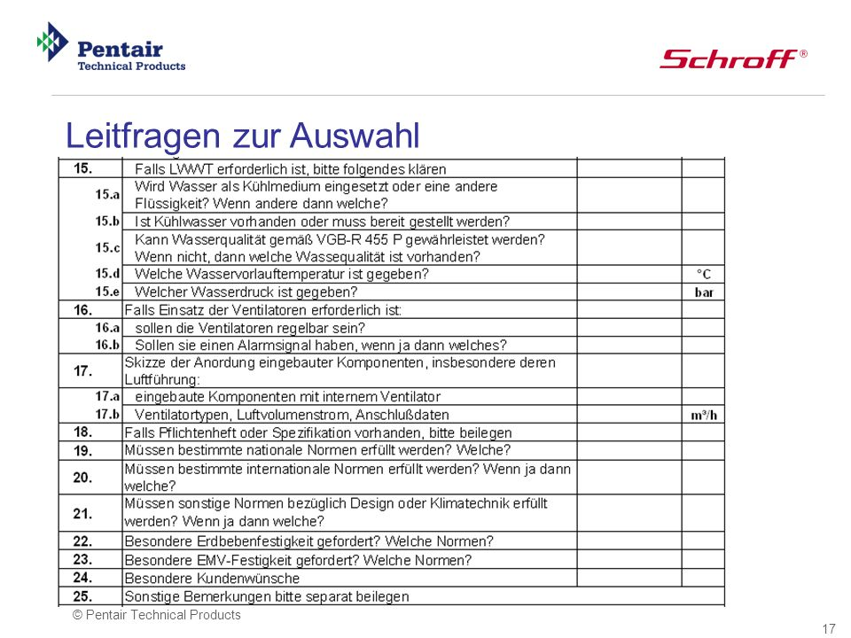 17 © Pentair Technical Products Leitfragen zur Auswahl