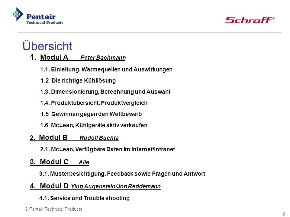2 © Pentair Technical Products Übersicht 1. Modul A Peter Bachmann 1.1. Einleitung, Wärmequellen und Auswirkungen 1.2 Die richtige Kühllösung 1.3. Dim
