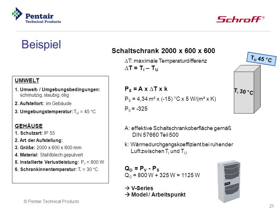21 © Pentair Technical Products Beispiel Schaltschrank 2000 x 600 x 600 UMWELT 1. Umwelt- / Umgebungsbedingungen: schmutzig, staubig, ölig 2. Aufstell