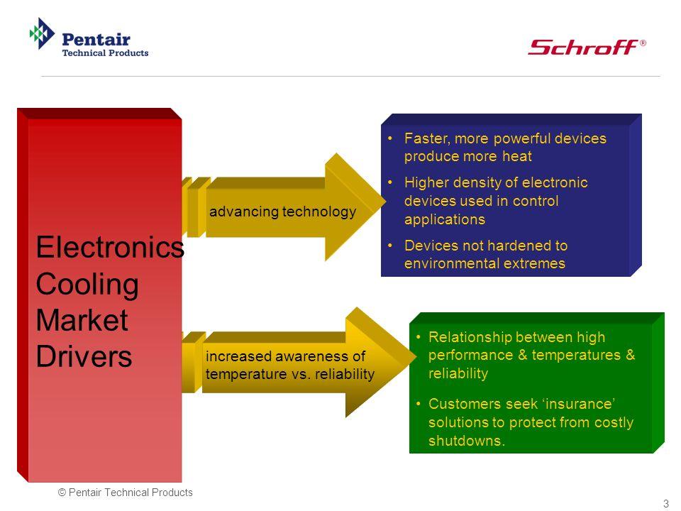 24 © Pentair Technical Products Auswahl und Dimensionierung für Outdoor Anwendungen Von Dr.