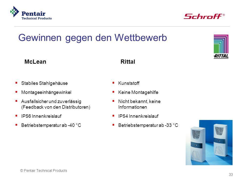 33 © Pentair Technical Products Gewinnen gegen den Wettbewerb Stabiles Stahlgehäuse Montageeinhängewinkel Ausfallsicher und zuverlässig (Feedback von