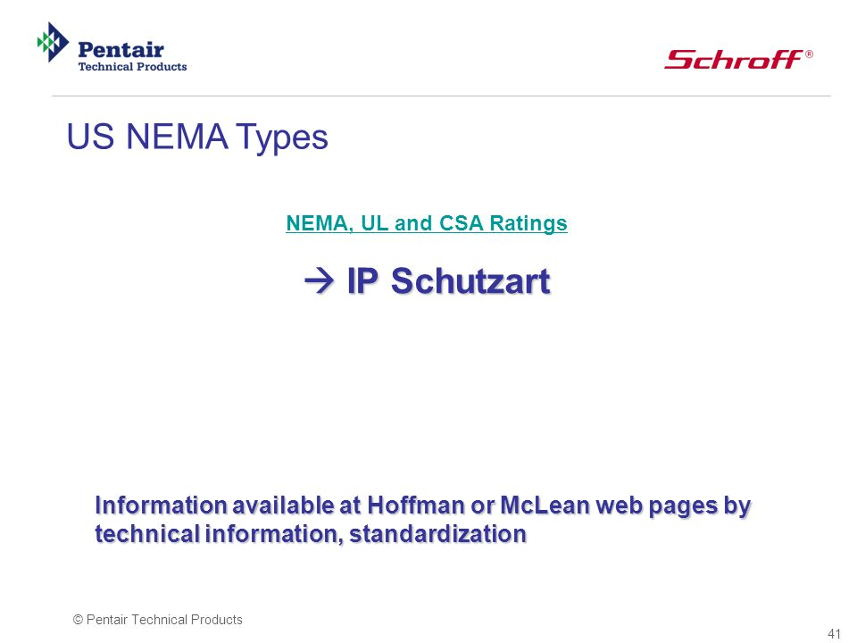 41 © Pentair Technical Products US NEMA Types IP Schutzart IP Schutzart Information available at Hoffman or McLean web pages by technical information, standardization NEMA, UL and CSA Ratings