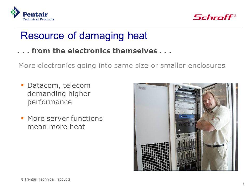 18 © Pentair Technical Products Kühltechnik Datenblatt