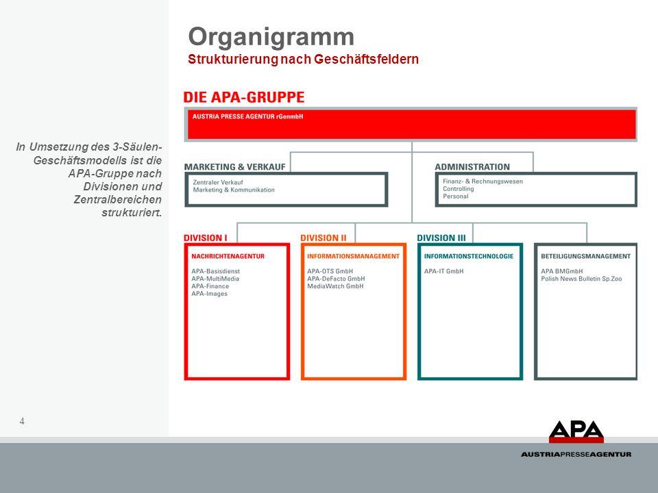 4 Organigramm Strukturierung nach Geschäftsfeldern In Umsetzung des 3-Säulen- Geschäftsmodells ist die APA-Gruppe nach Divisionen und Zentralbereichen strukturiert.