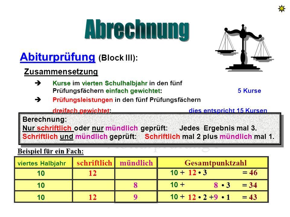 einfach gewichtete Kurse II Falls noch nicht anderweitig eingebracht: Einfach gewichtete Kurse Einfach gewichtete Kurse (Block I): Naturwissenschaften