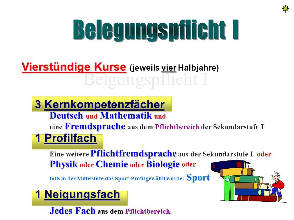 Besondere Lernleistung B) Wettbewerb A) Seminarkurs Fachübergreifende Themenstellung Wahl zu Beginn des ersten Kurshalbjahres 2 Halbjahre + Dokumentat