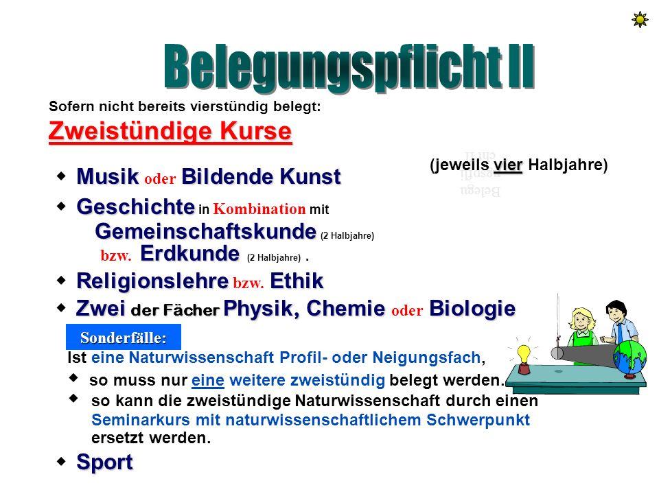 Belgungspflicht I Vierstündige Kurse vier Vierstündige Kurse (jeweils vier Halbjahre) 3 Kernkompetenzfächer 1 Profilfach 1 Neigungsfach Deutsch und Ma
