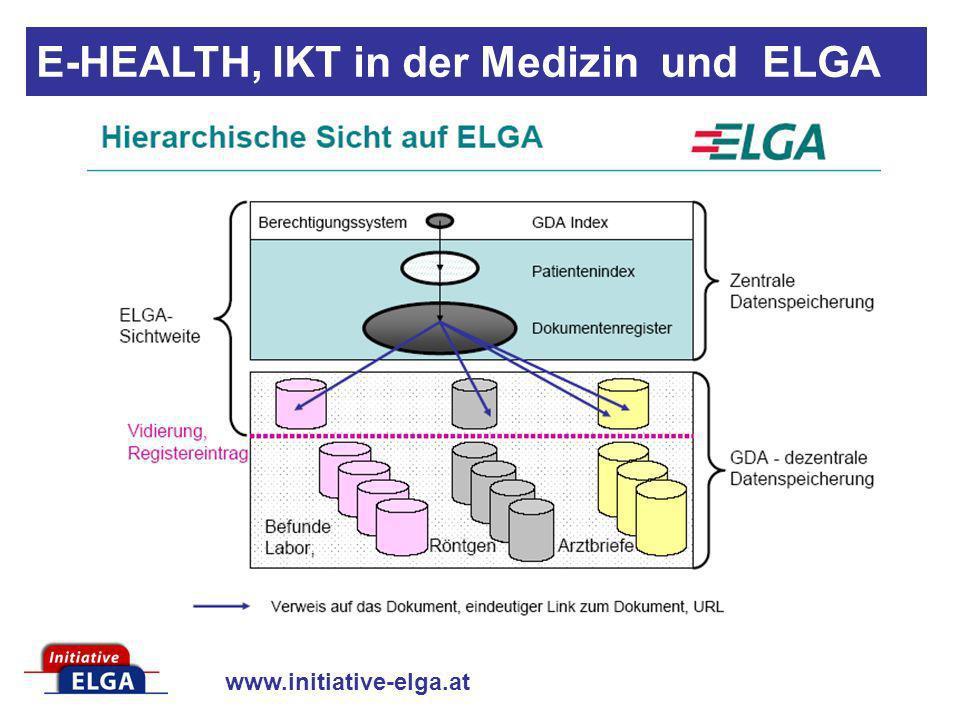 www.initiative-elga.at E-HEALTH, IKT in der Medizin und ELGA
