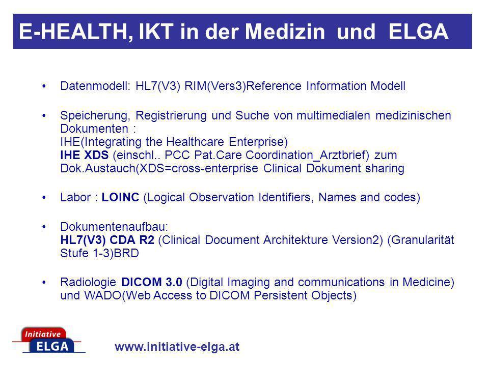 www.initiative-elga.at E-HEALTH, IKT in der Medizin und ELGA Datenmodell: HL7(V3) RIM(Vers3)Reference Information Modell Speicherung, Registrierung un