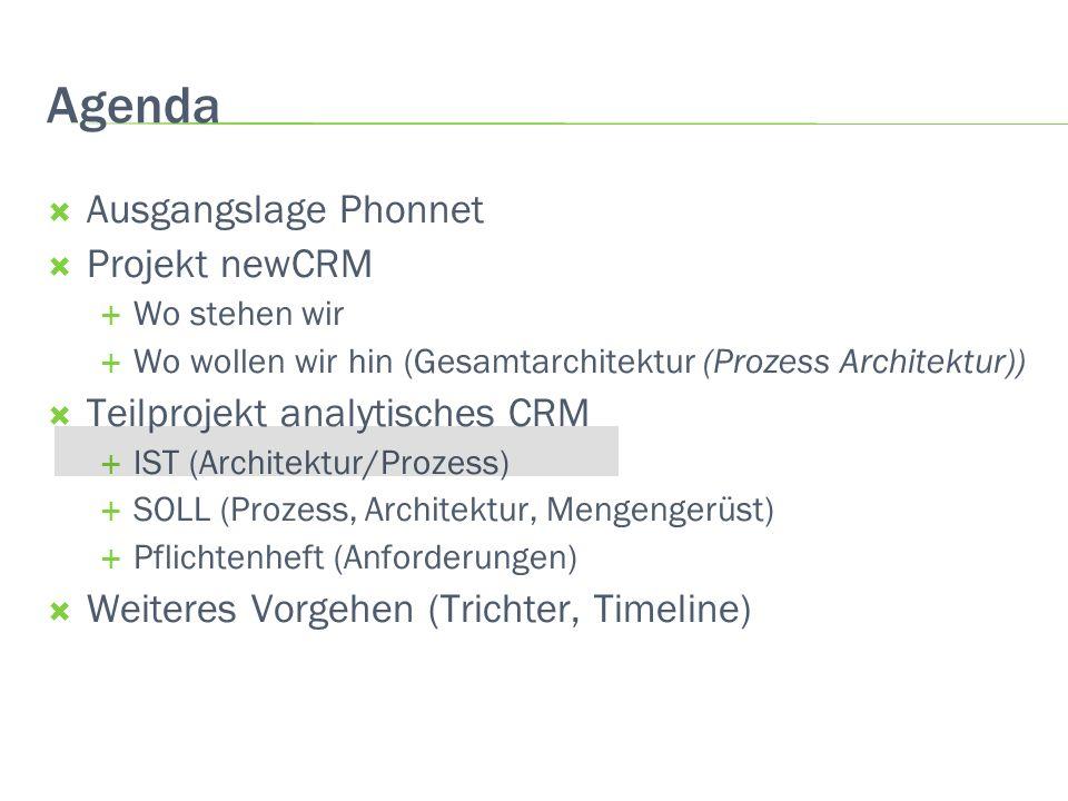 Agenda Ausgangslage Phonnet Projekt newCRM Wo stehen wir Wo wollen wir hin (Gesamtarchitektur (Prozess Architektur)) Teilprojekt analytisches CRM IST