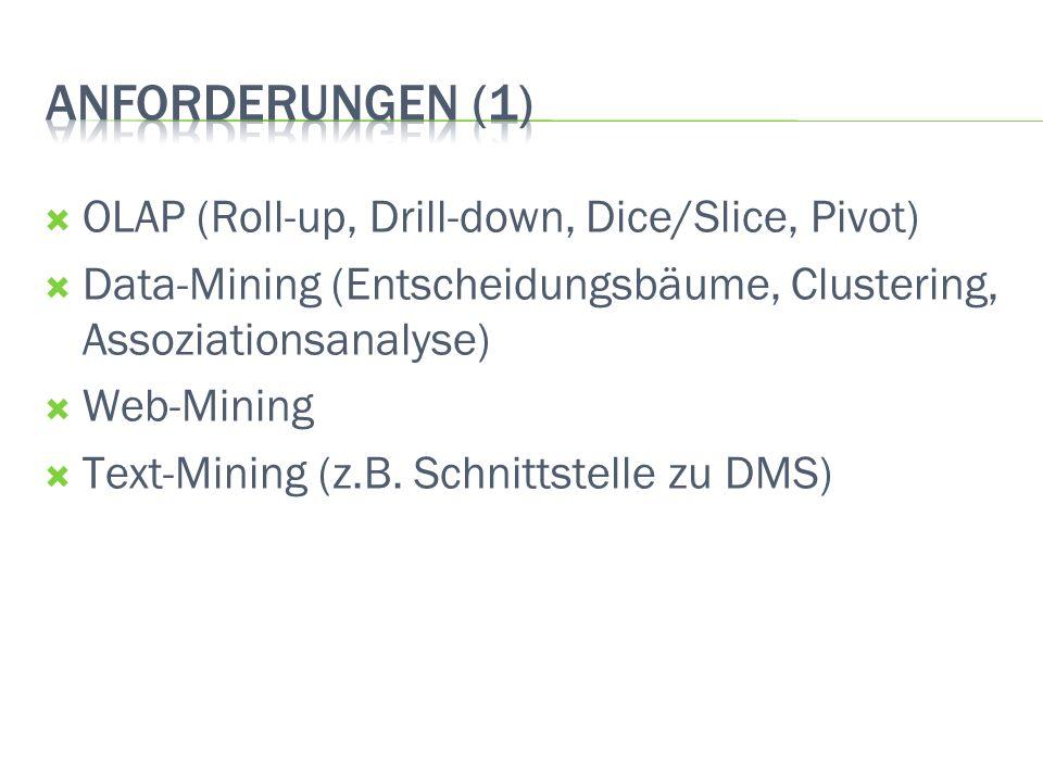 OLAP (Roll-up, Drill-down, Dice/Slice, Pivot) Data-Mining (Entscheidungsbäume, Clustering, Assoziationsanalyse) Web-Mining Text-Mining (z.B. Schnittst