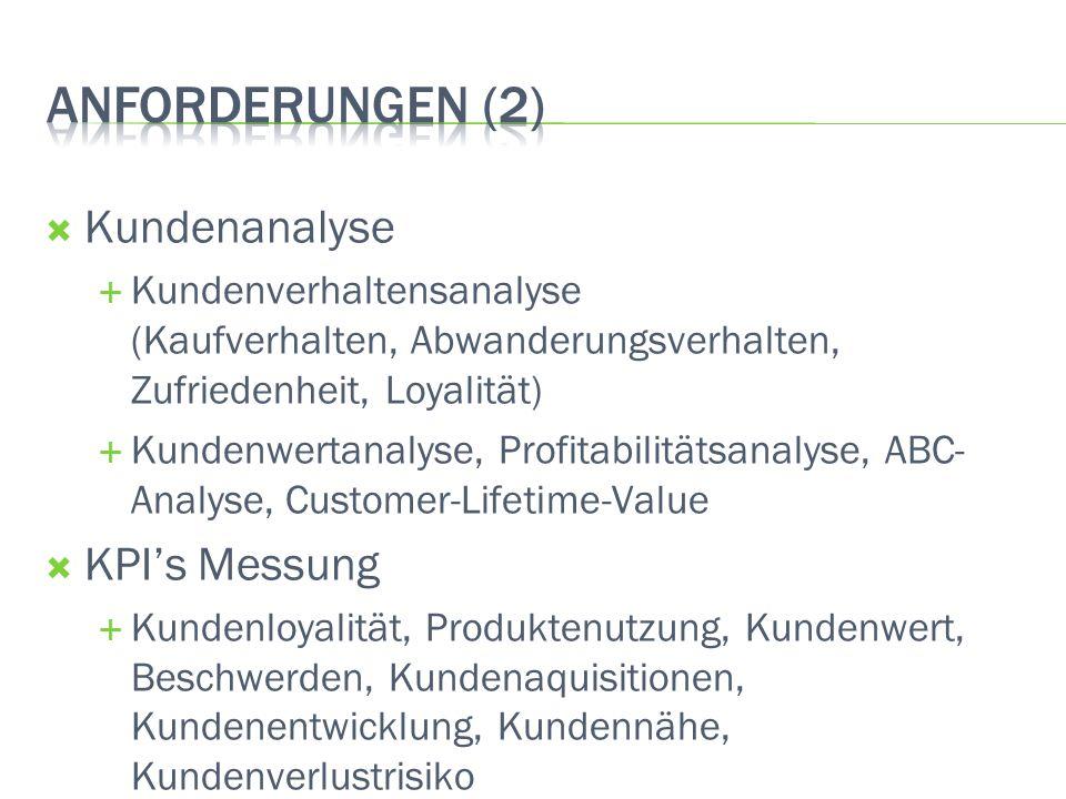 Kundenanalyse Kundenverhaltensanalyse (Kaufverhalten, Abwanderungsverhalten, Zufriedenheit, Loyalität) Kundenwertanalyse, Profitabilitätsanalyse, ABC-