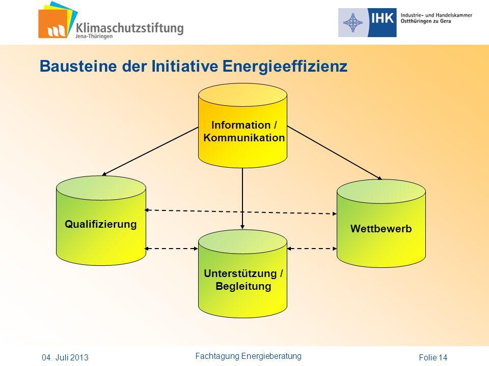 Folie 14 Wettbewerb Information / Kommunikation Qualifizierung Unterstützung / Begleitung Bausteine der Initiative Energieeffizienz 04. Juli 2013 Fach