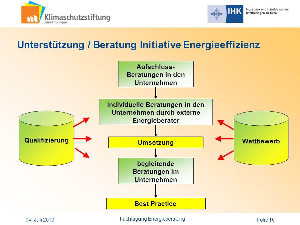 Folie 16 Unterstützung / Beratung Initiative Energieeffizienz Aufschluss- Beratungen in den Unternehmen Individuelle Beratungen in den Unternehmen dur