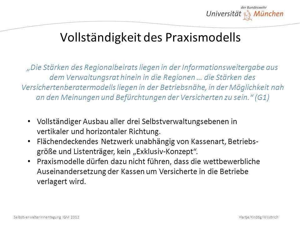 Hartje/Knötig/Wüstrich SelbstverwalterInnentagung IGM 2012 Vollständigkeit des Praxismodells Die Stärken des Regionalbeirats liegen in der Information