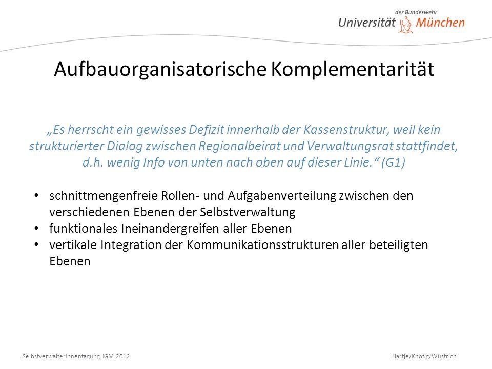 Hartje/Knötig/Wüstrich SelbstverwalterInnentagung IGM 2012 Aufbauorganisatorische Komplementarität Es herrscht ein gewisses Defizit innerhalb der Kass