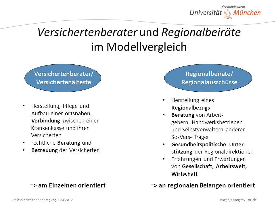 Hartje/Knötig/Wüstrich SelbstverwalterInnentagung IGM 2012 Versichertenberater und Regionalbeiräte im Modellvergleich Versichertenberater/ Versicherte
